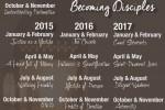 Becoming Disciples Chart.001