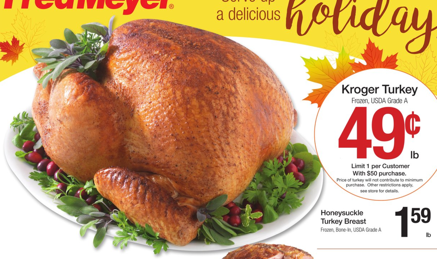Tons of Turkey Deals 2016